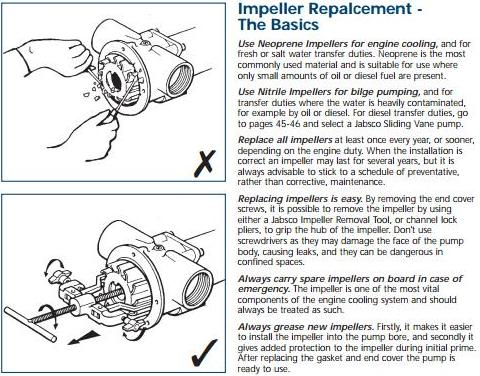 Impeller Replacement - The Basics