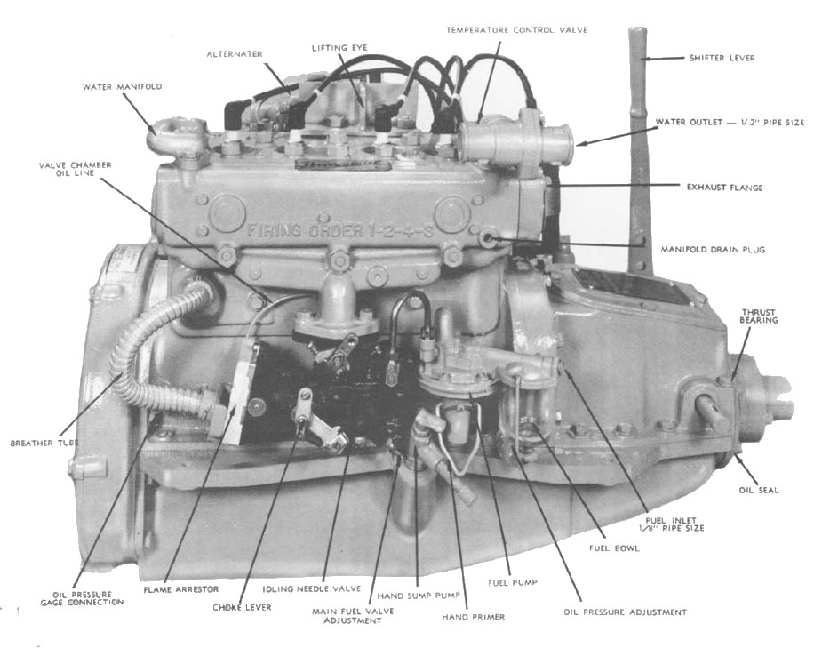 Universal Motor Co. | everythingaboutboats.orgEverything About Boats