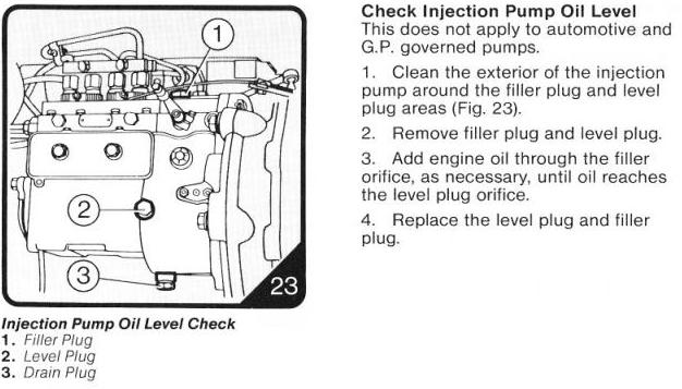 Ford Diesel Injection Pump Damage When Oil Is Left Unchecked -  everythingaboutboats.orgHOME - everythingaboutboats.org