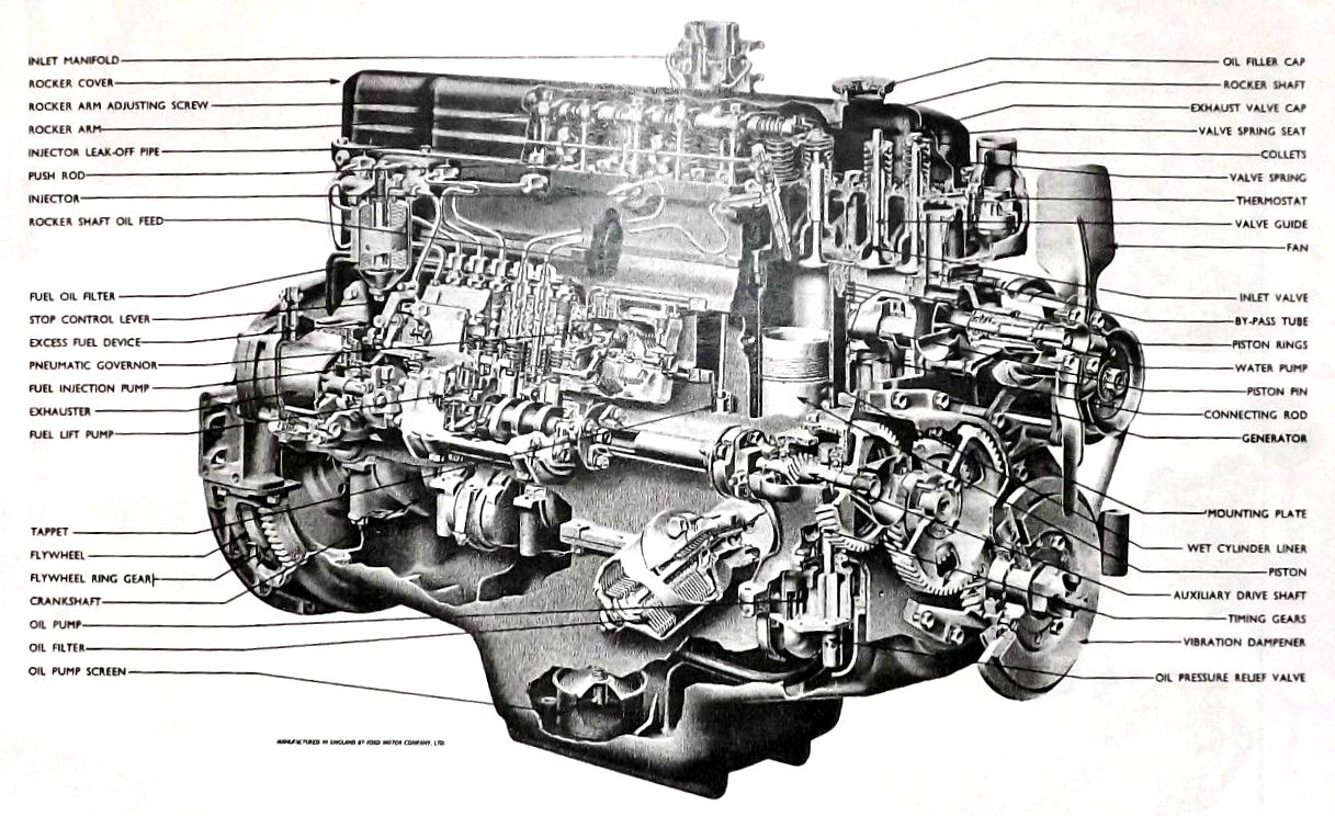Ford Inline 6 Cylinder Engine Diagram